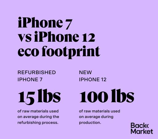 buy iPhone 7 deals
